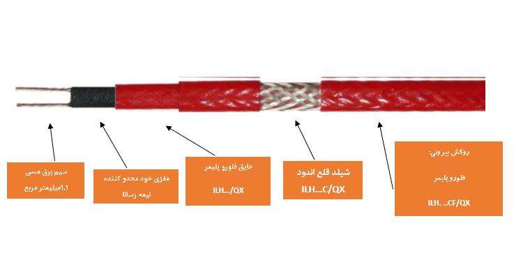 ilh2-cable